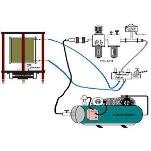 کاربرد سیستم پنوماتیک چگونه است؟